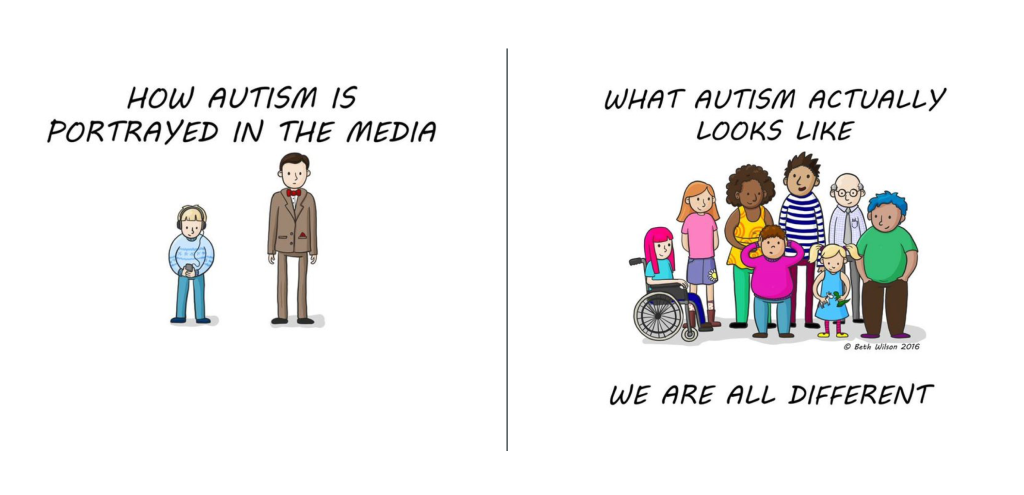 A cartoon graphic. On the left it says 'How autism is portrayed in the m media' with a geeky looking man and a small boy. On the right it says 'What autism actually looks like - We are all different' and a picture of a diverse group of people.